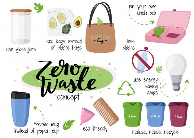Zero waste là gì